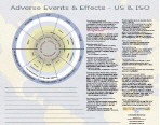 Adverse Event Pad
